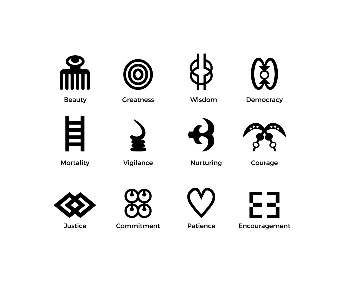 African Symbol For Beauty Egyptian Patterns And Symbols Stock