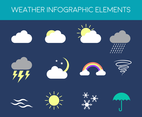 Weather Infographic Elements Vector