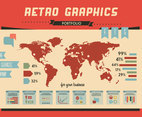 World Map Retro Graphics Vector
