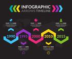 Arrows Timeline Business Infographic
