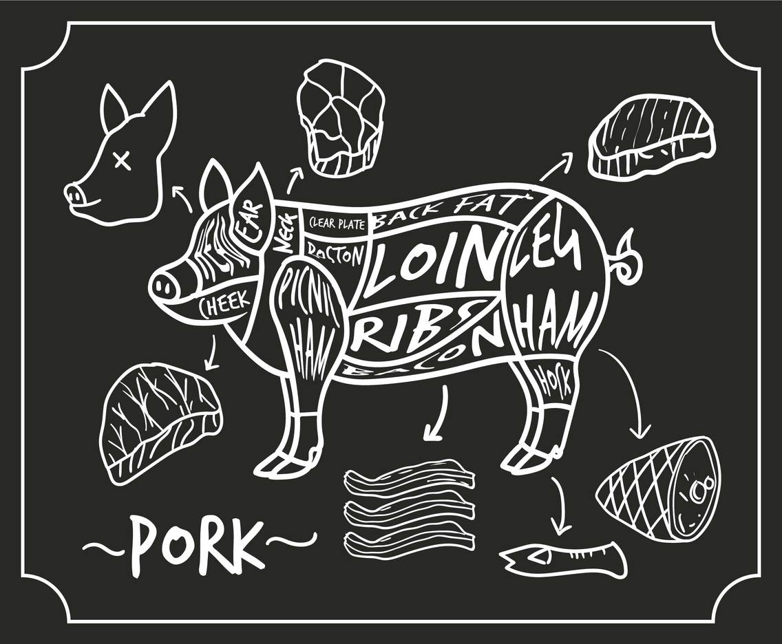 Pork Cuts Vector Set