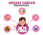 Breast Cancer Prevention Vector