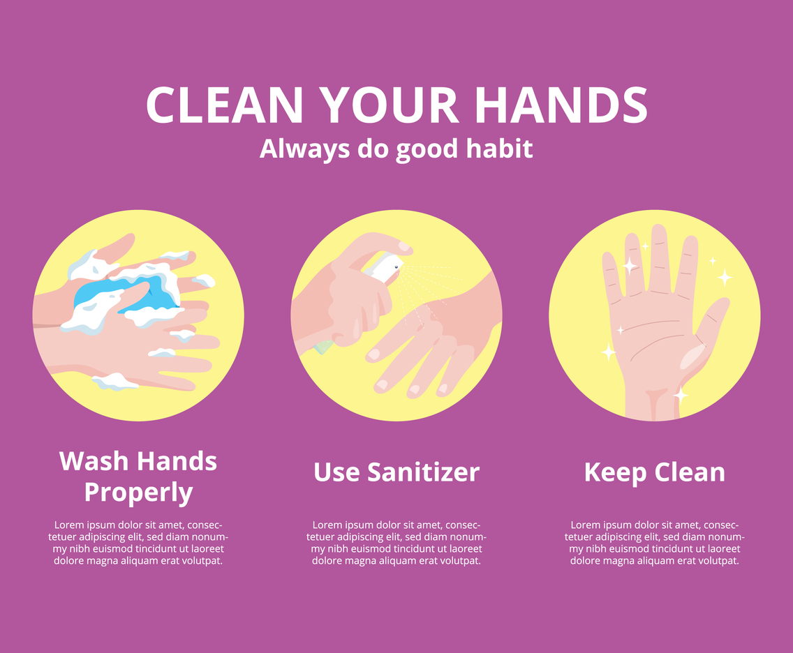 Clean Your Hands