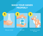 Wash Your Hands Properly